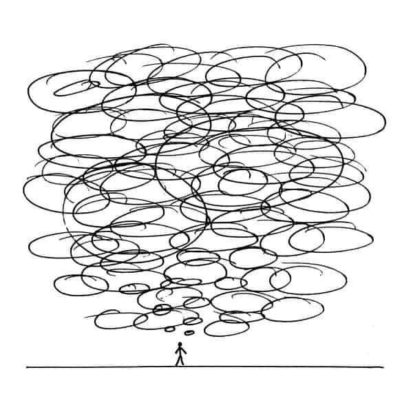 Brainstorming automatisch