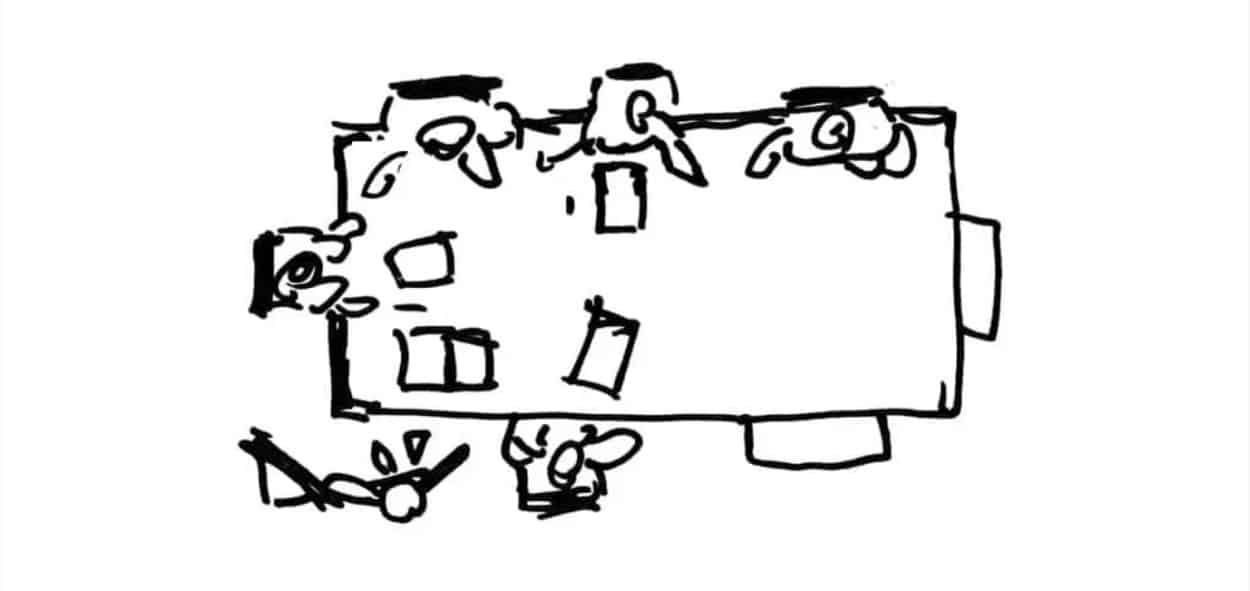 Brainstorming Metaperspektive